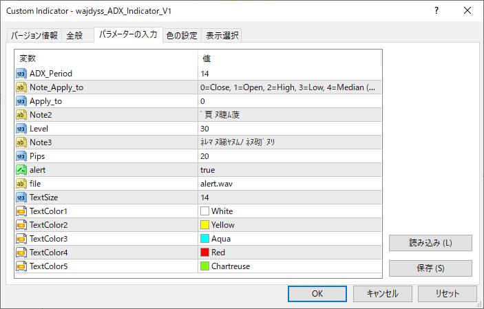 wajdyss_ADX_Indicator_V1パラメーター画像