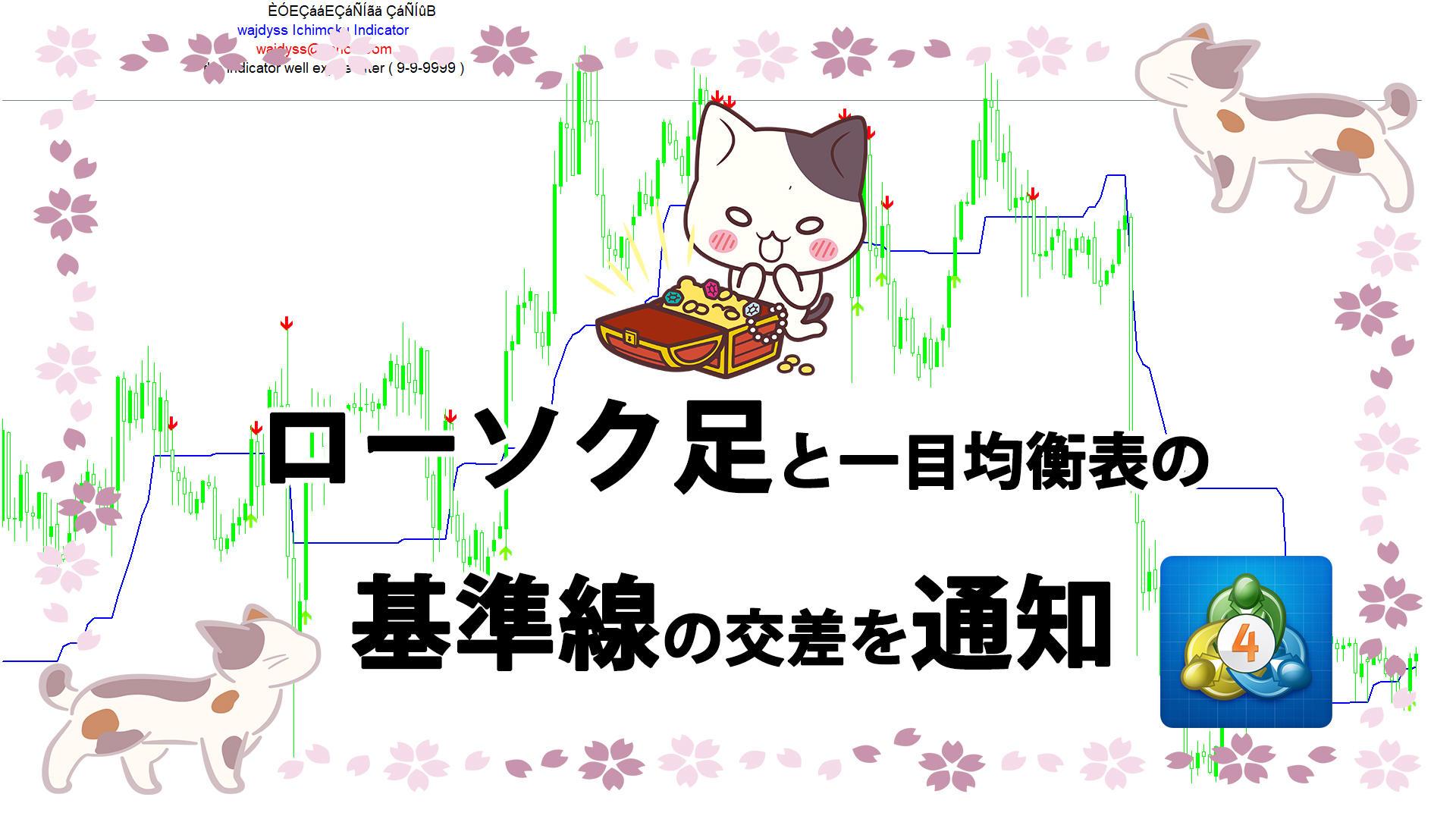 ローソク足と一目均衡表の基準線の交差を矢印とアラートで通知するMT4インジケーターを表示する「wajdyss_Ichimoku_Indicator_V1」