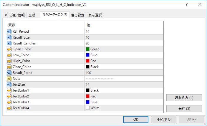 wajdyss_RSI_O_L_H_C_Indicator_V2パラメーター画像