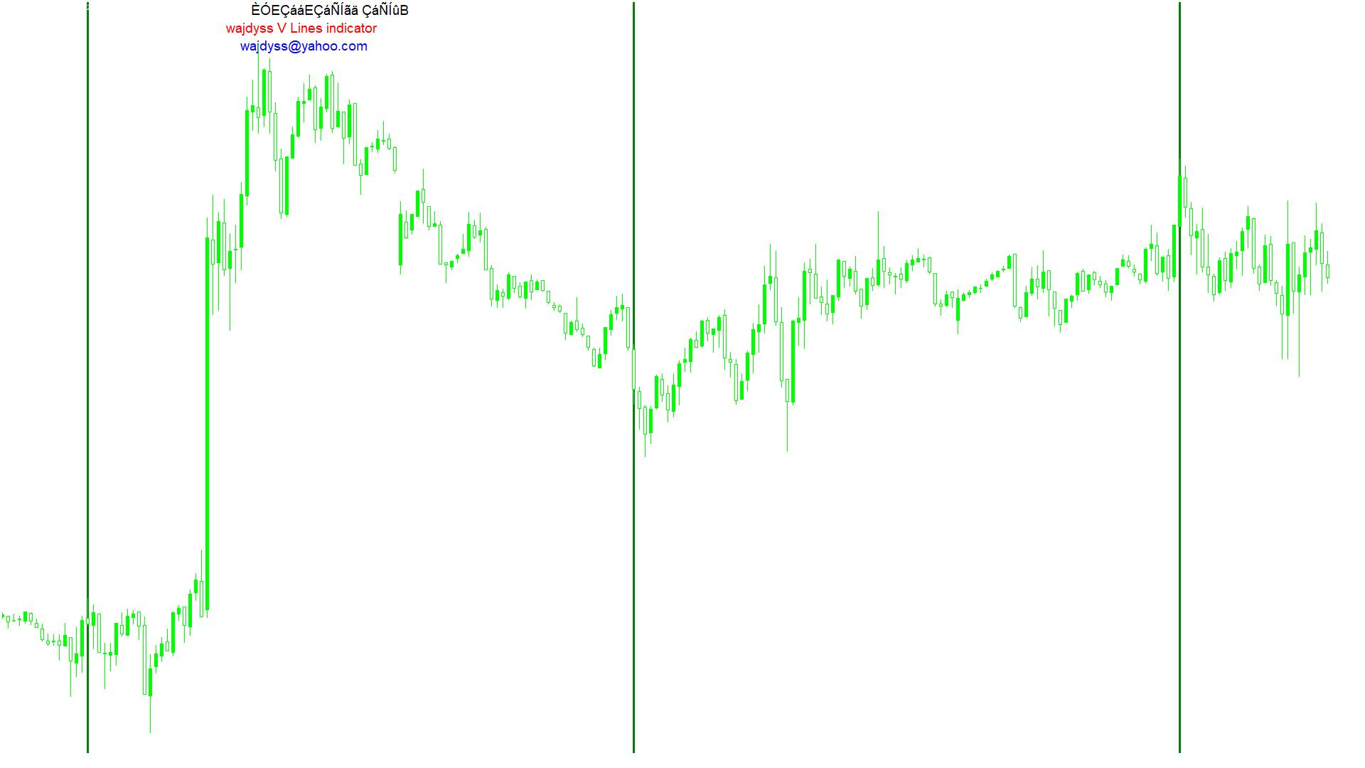 wajdyss_V_Lines_indicator_v1スクリーンショット