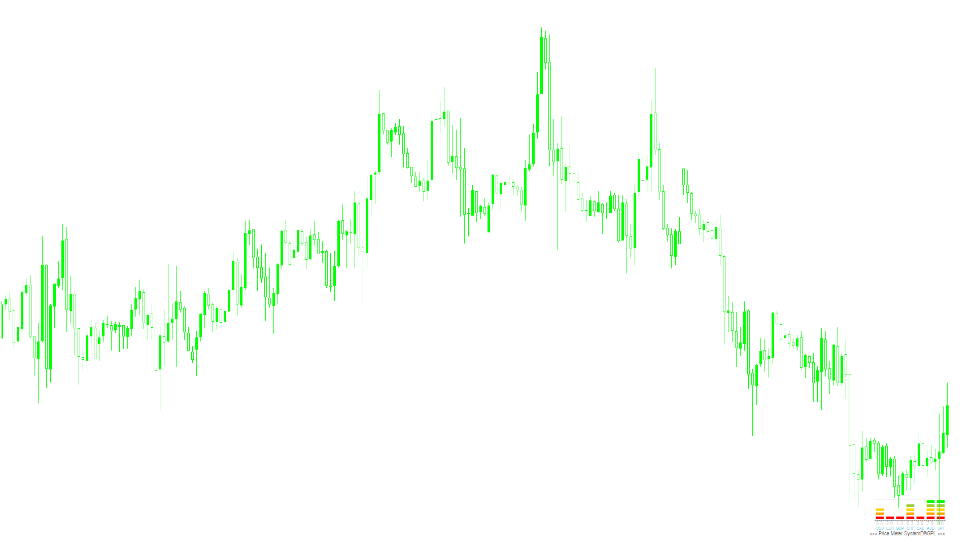 xMeterMTF1スクリーンショット