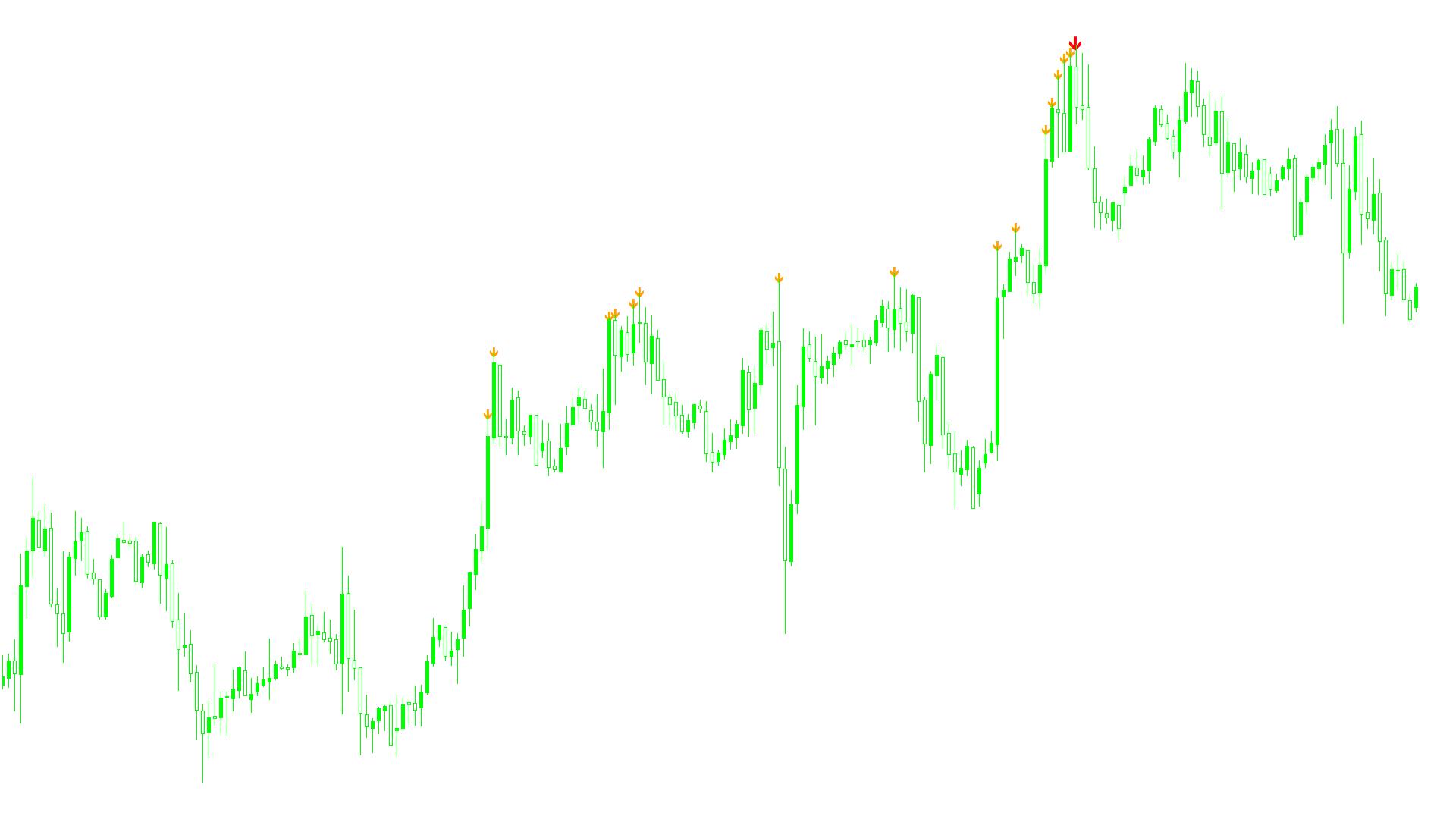 zigzag-pointerV2.mq4スクリーンショット